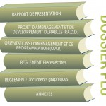 document Plan Local d'Urbanisme